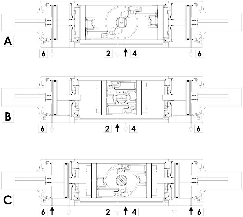 GDD aluminium pneumatic dosing pump actuator - specifications -