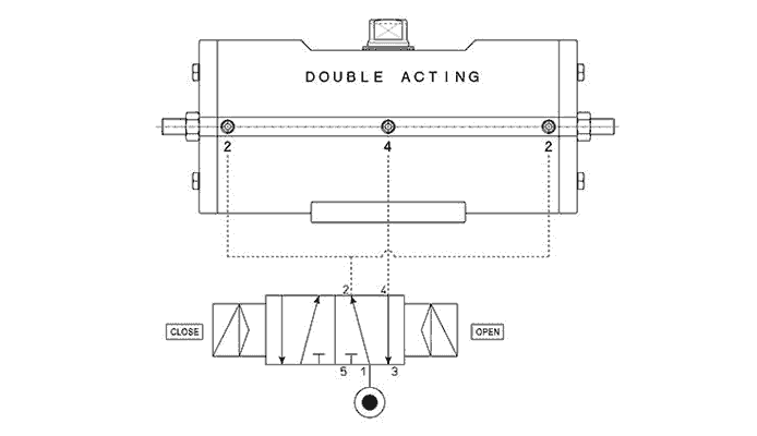 GD (double acting) pneumatic actuator A105 carbon steel - specifications -
