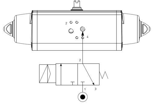 Aluminium GS (spring return) pneumatic actuator - specifications -