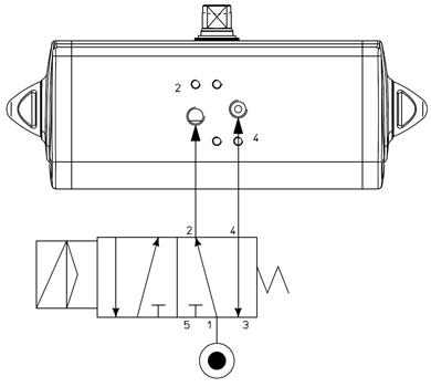 Aluminium GD (double acting) pneumatic actuator - specifications -