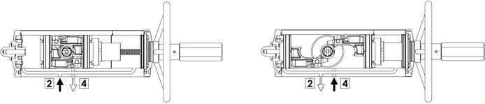 GDV (double acting) pneumatic actuator with integrated manual control - specifications - Actuator operating diagram with integrated manual override