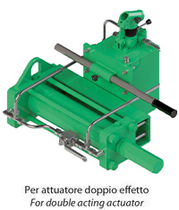 GD (double acting) pneumatic actuator Heavy Duty carbon steel - accessories - MANUAL HYDRAULIC OVERRIDE